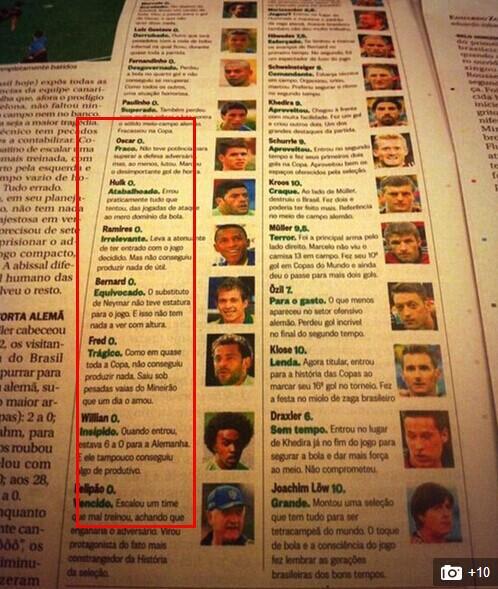 巴媒眼中的巴西队:11人全是0分 斯帅下地狱
