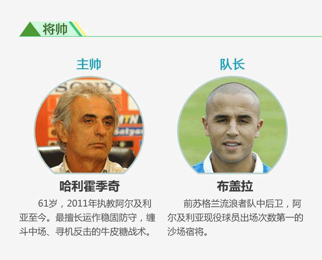 《世界杯群英会》阿尔及利亚:欲圆32年赢球梦
