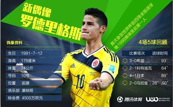 世界杯早报-巴西点球大战晋级 将战哥伦比亚