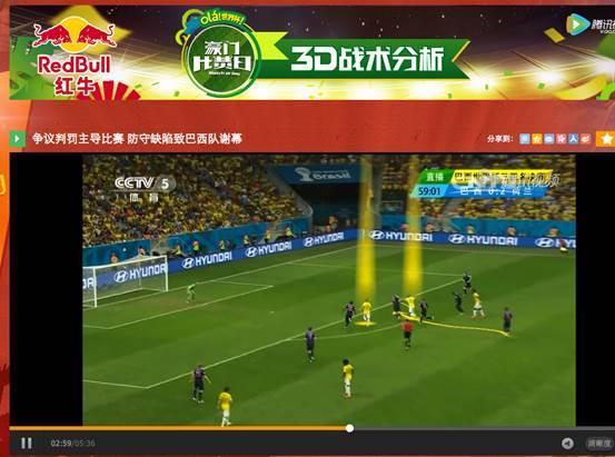 腾讯世界杯互动产品 多维度丰富用户专业体验