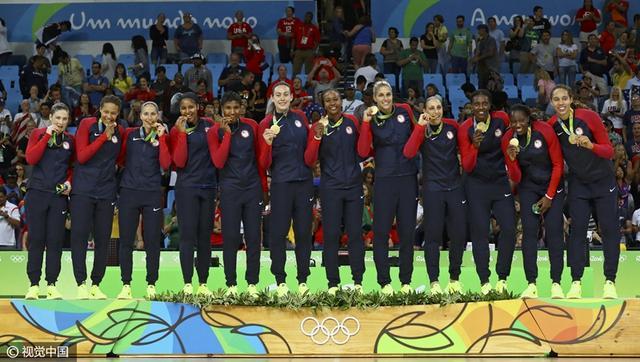 科比詹姆斯祝贺美国女篮夺金:连夺6金太神奇