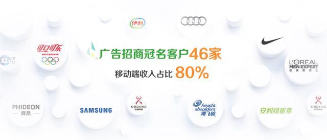 46家冠名广告主联手腾讯 奥运营销完美收官