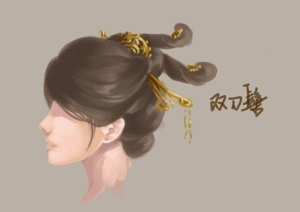 手绘古装美女侧脸铅笔画