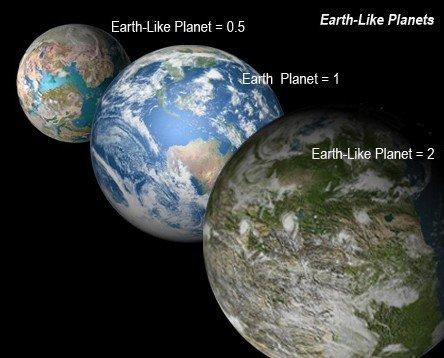 你知道类地行星拥有与地球相似构造吗?