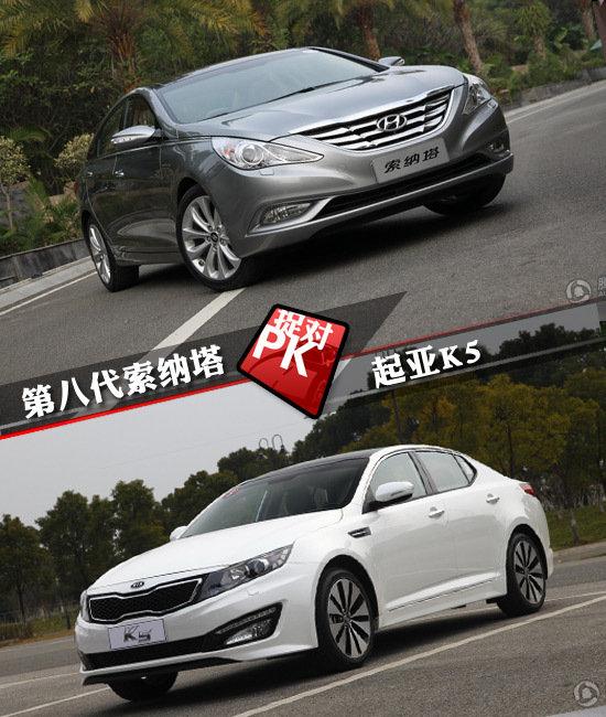 北京现代索纳塔对比起亚K5 同室操戈的对比
