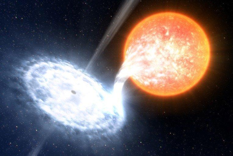 物理学家揭秘宇宙恐怖事件:超级黑洞大碰撞 - 博采百家cyf209 - 博采百家cyf209的个人主页