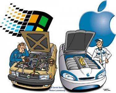 window电脑和mac电脑操作简易