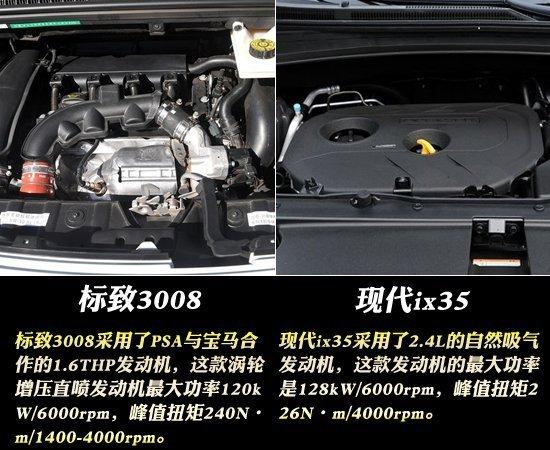 在发动机方面,标致3008采用了PSA与宝马合作的1.6THP发动机,这高清图片