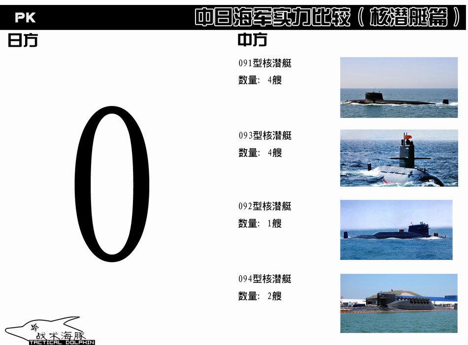 中日海军军事实力详细对比(图解) - 天民 - 天民博客