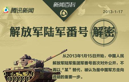"""开始,中国人民解放军陆军集团军番号首次对外公开,不再以""""某"""