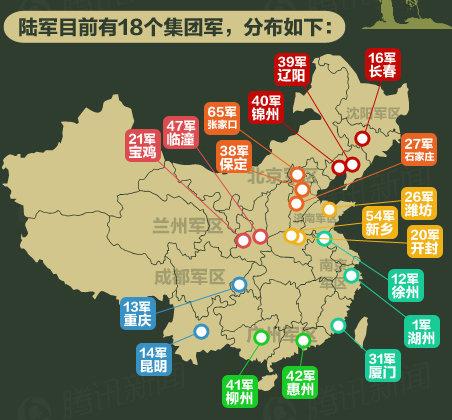 开始,中国人民解放军陆军集团军的番号正式对外公开使用,不再以
