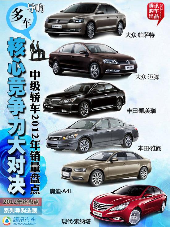2012年中型轿车销量盘点 核心竞争力大PK