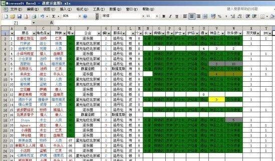 东方网-东方游戏-魔兽玩家苦练20个满级号 多为
