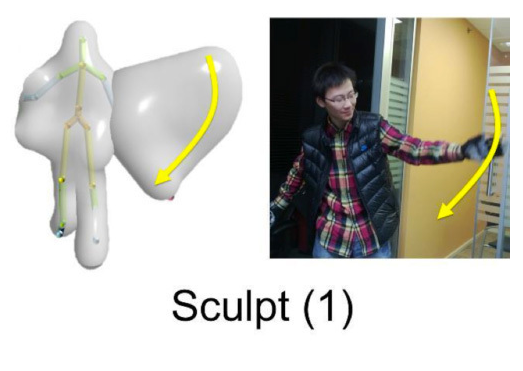 Body Avatar体感创作工具