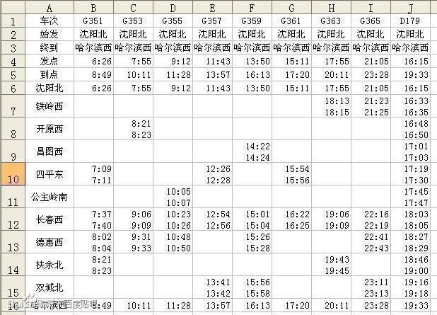 高速铁路路线及列车时刻表