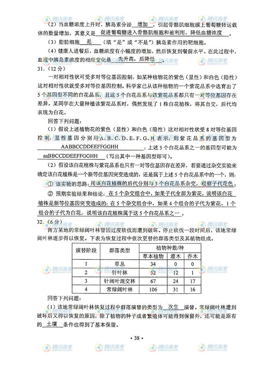 湖南高考理综试题答案13