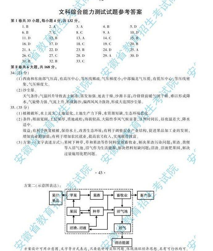 安徽高考文综试题答案1