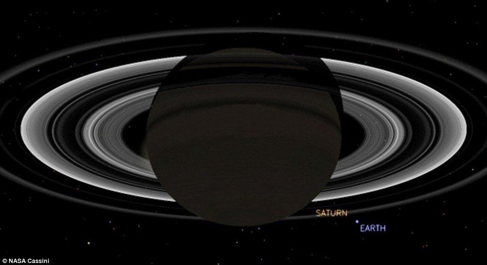 巨大的土星和右下方的微小地球