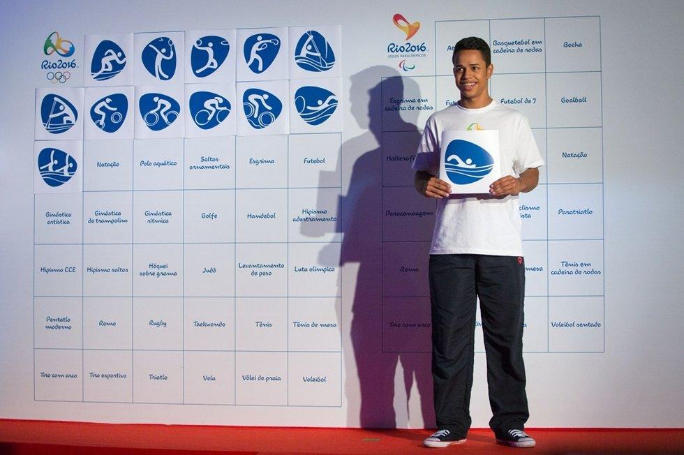 кольца зимних олимпийских игр с видами спорта
