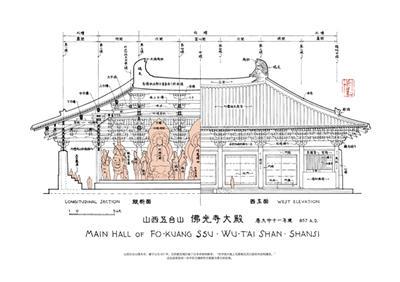 梁思成手绘中国古代建筑图