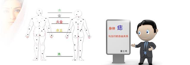 身体痣代表什么图解法