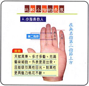 手指长短观事业财运