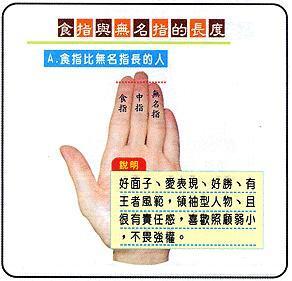 手指长短看命运好坏