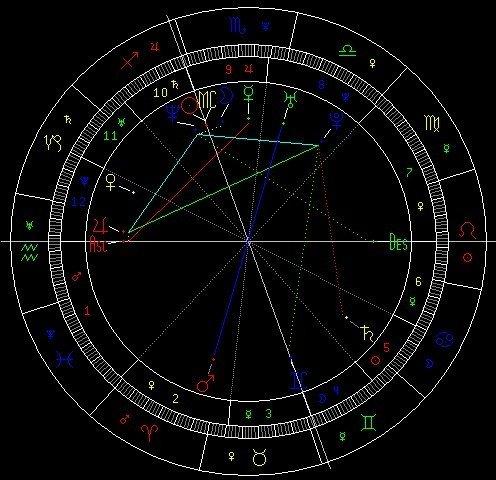 占星解析投毒与被毒
