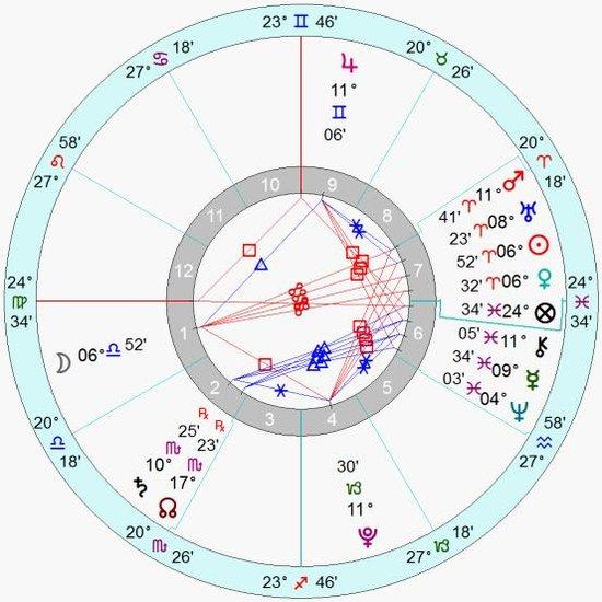 3月27日天秤座满月