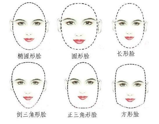 2015啥脸型最易发财图片