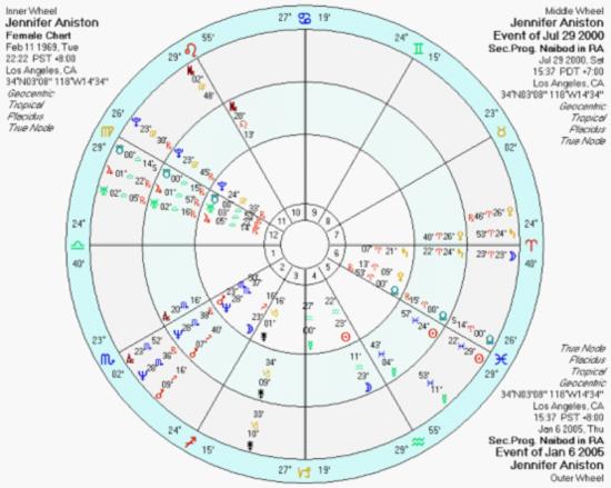 摩羯座下周运势 星座_12星座下周运势_下周星座运势