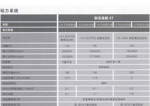 别克英朗3排量5款车型 参数-配置曝光(表)