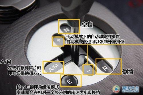 独家曝光:奇瑞瑞麒X1发力 新增AMT车型