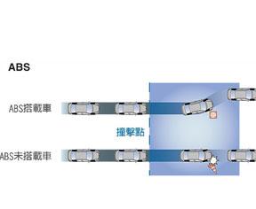 ABS防死锁�x车系统