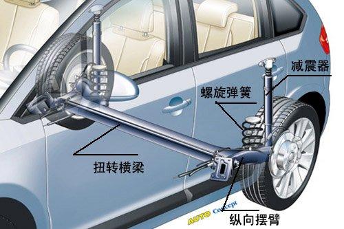 图解雪铁龙C4拖拽臂式后独立悬架.其中连接左右纵臂的横梁是可扭