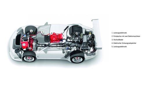 保时捷GT3 R Hybrid赛车亮相日内瓦车展