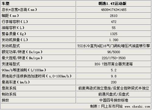 朗逸1.4T运动版3月1日上市 详细配置曝光