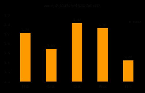 腾讯汽车2010年度新车满意度调查报告