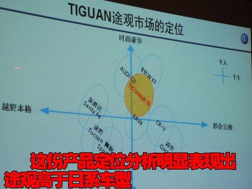 国产Tiguan途观性能/配置曝光 须合理定价