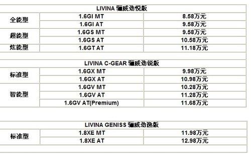东风日产新骊威上市 售价8.58-12.98万元