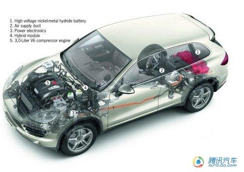 保时捷卡宴S Hybrid将亮相纽约车展