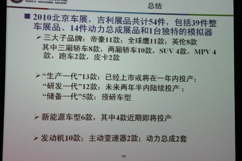 吉利54款展品亮相北京车展 展台布局曝光