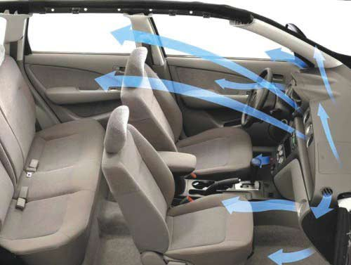 种更省油 三种汽车空调详解高清图片