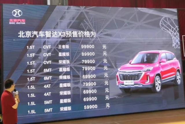 飞度弃三缸机/长安最美SUV/捷达SUV 热门国内新车消息很有料