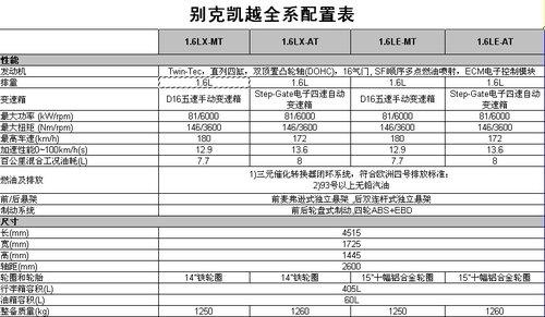 2011款别克凯越上市 售价9.99-10.49万元