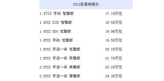 2012款斯柯达昊锐上市 售17.19-24.39万