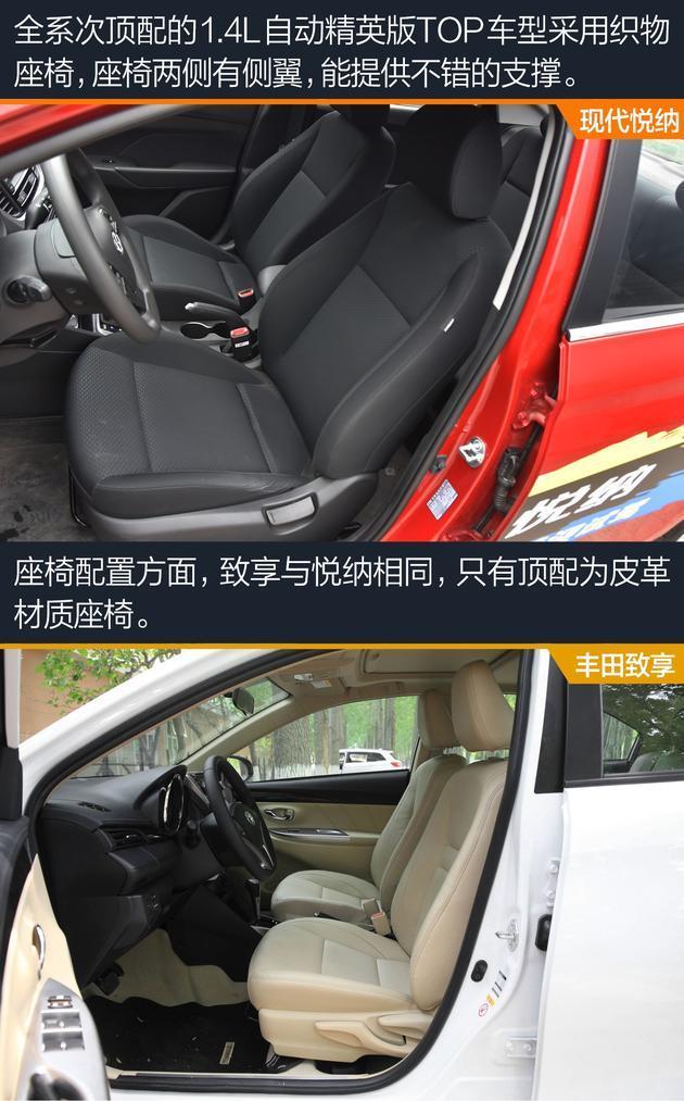 北京现代悦纳对比丰田YARiS L致享 居家使用谁更值?