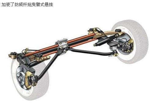 东风日产颐达,东风标致307,东风雪铁龙等 包括扭力梁式悬挂,纵向拖曳图片