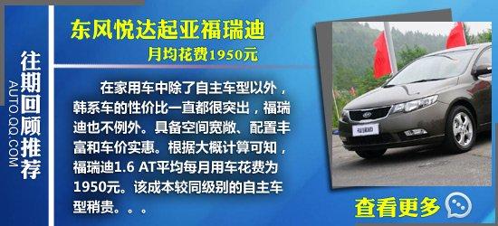 上汽MG6用车成本调查:月均花费2179元