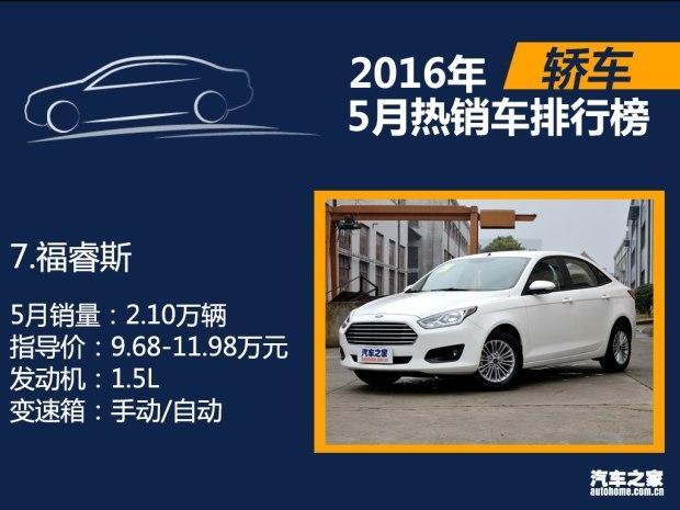 2016年5月国内热销SUV轿车MPV排行榜
